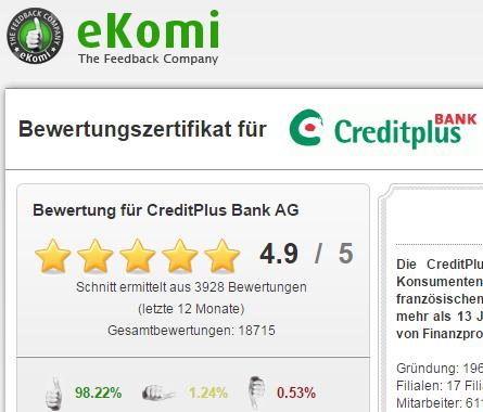 Bei eKomi erhielt die CreditPlus sehr gute Bewertungen
