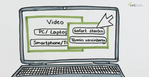 Screenshot: Das Videoident Verfahren wird von der Identity Trust AG für die SWK Bank durchgeführt